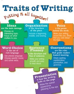 6 traits of writing voice Ideas, organization, voice, word choice, sentence fluency, conventions, and presentation look at good writing in any genre, and you'll find these traits think of.